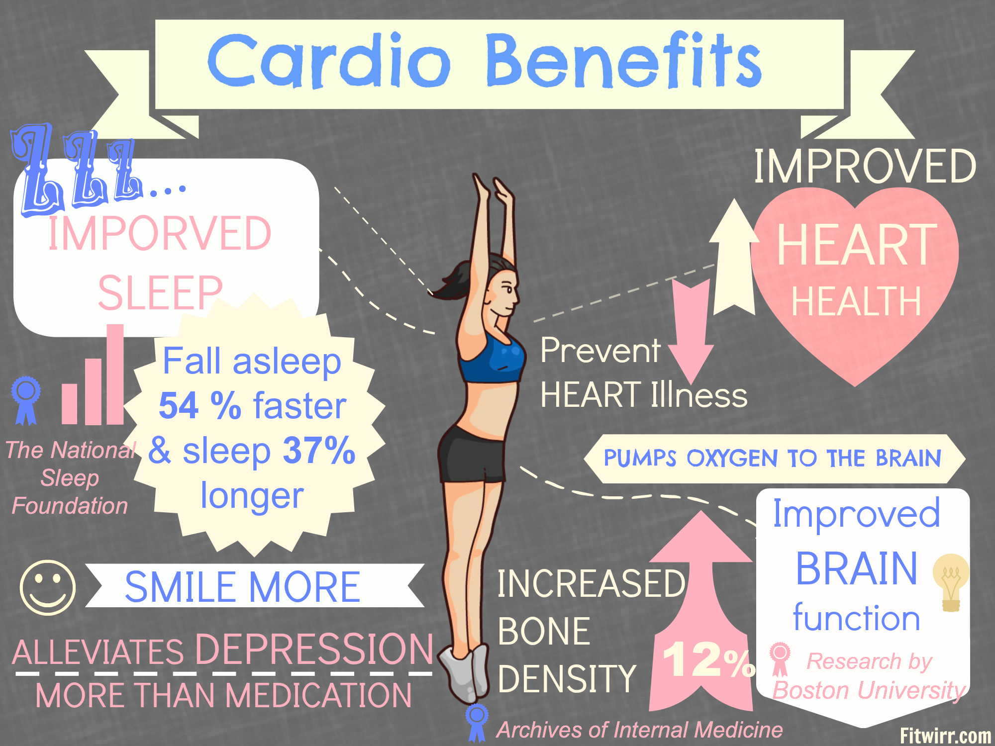 What is cardio training and what is it for? 10