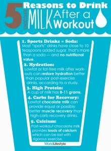 Is Chocolate Milk Good For Sore Muscles