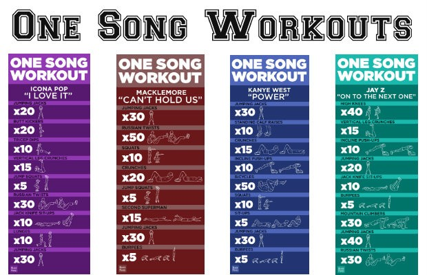Workouts: Workouts Songs